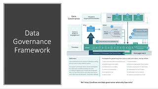 Unstructured data and agile processes for implementing privacy controls