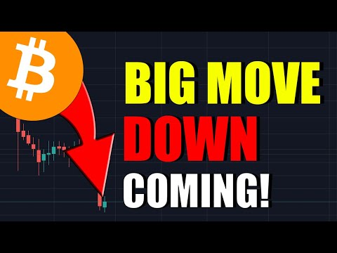 BITCOIN BIG MOVE COMING! CME Futures 200 Day Moving Average Bounce This Week!