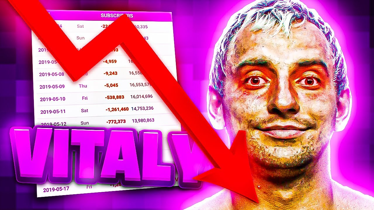 Download The Drastic Rise And Fall Of VitalyzdTv Ft. Whang!