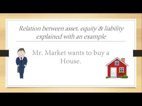 Relationship between Asset, Equity, Liability