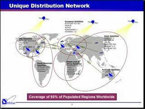 RRsat - Satellite television via Eutelsat, Intelsat and Asia
