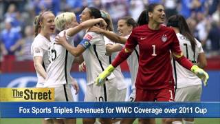 U.S. Win Against Japan Gets the U.S. Women's Team the World Cup and TV Viewers' Attention