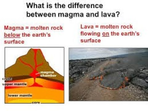 What is difference between Lava & Magma - YouTube