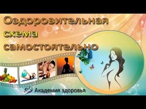 Побочные эффекты омега-3 жирных кислот — SportWiki
