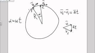 вывод центростремительного ускорения