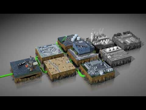 Oil and Gas Digital Transformation | Deloitte