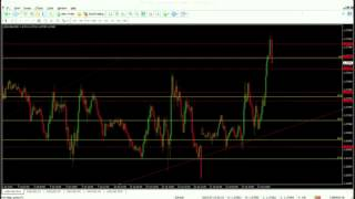 LIVE $2K FOREX TRADE STRATEGY (How to trade support & resistance live )