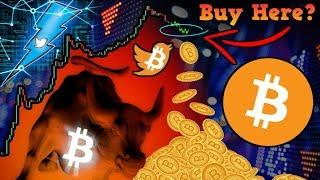 Bullish Bitcoin News! Perfect Accumulation Zone REVEALED?!? Lightning Network Adoption