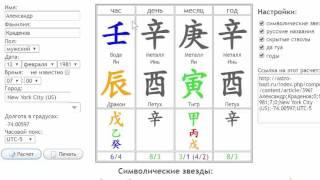 Розрахунок карти Ба Цзи інструкція Безкоштовний Відеокурс Китайської Астрології Ба Цзи
