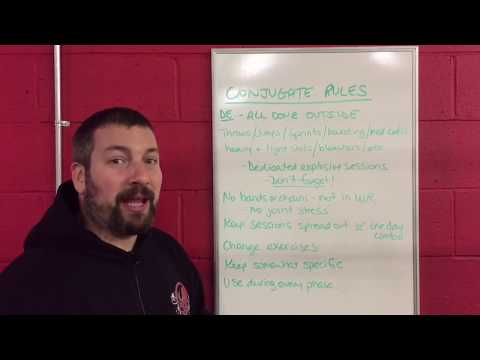 Part 6 - The Rules of the Conjugate Method for Athletes and Raw Powerlifters