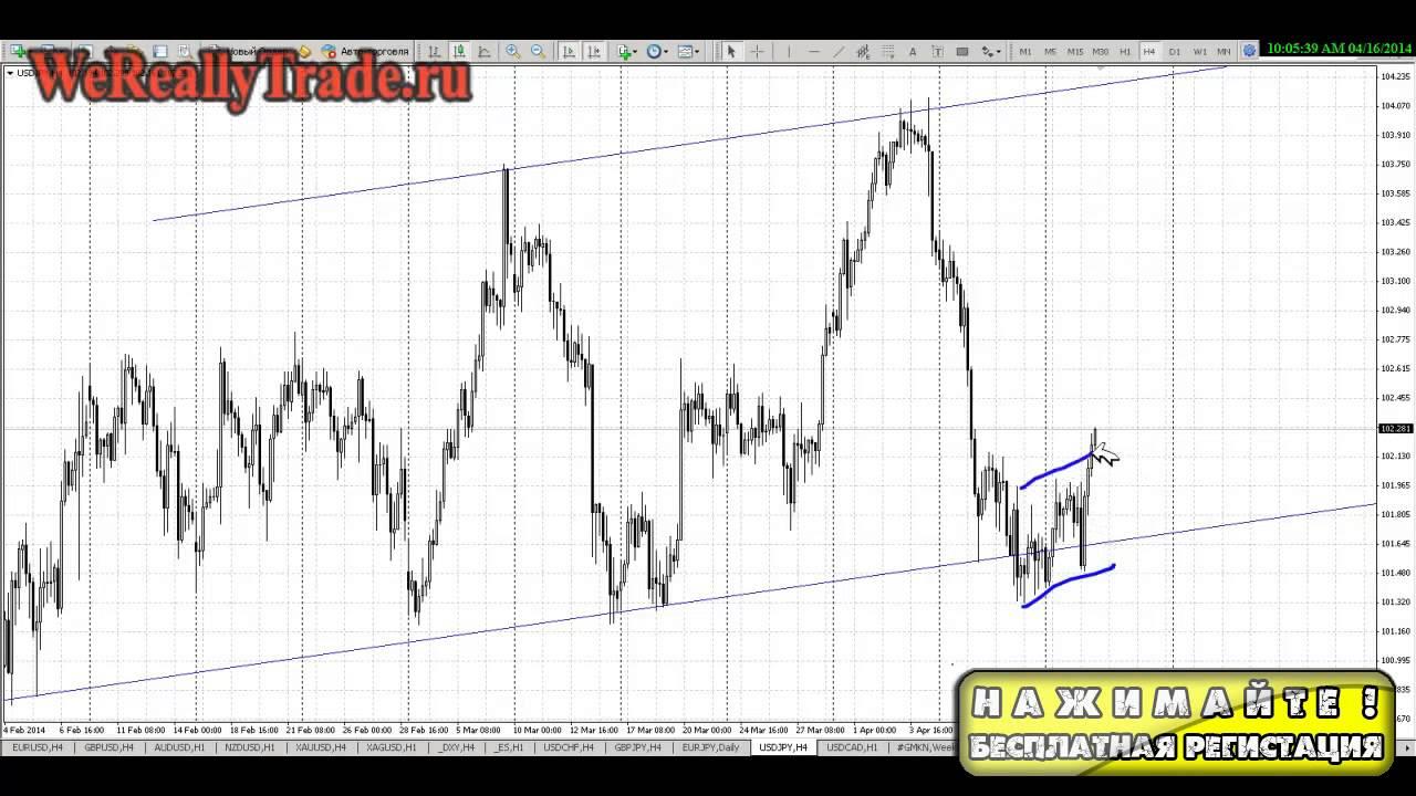 Надёжные forex сигналы forex trading meaning