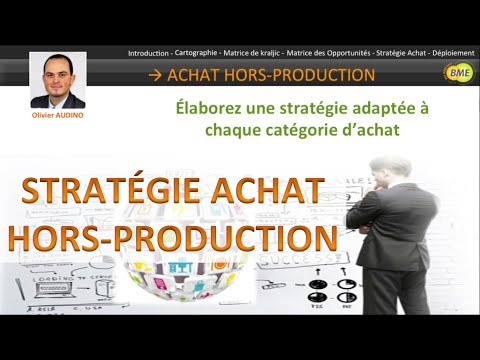 Achats hors-production