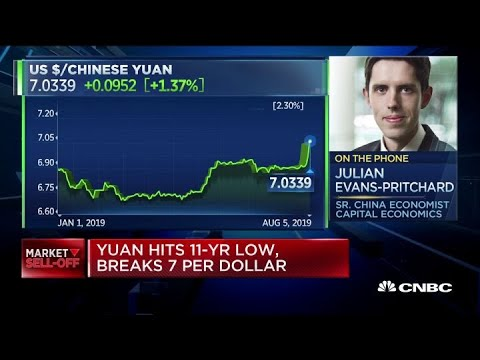 China is effectively weaponizing the exchange rate, economist says