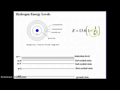 Astronomy: The Energy Levels of Hydrogen