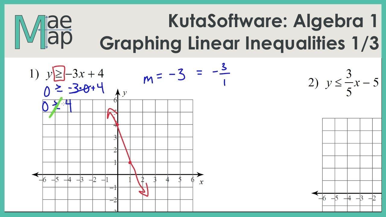 hight resolution of KutaSoftware: Algebra 1- Graphing Linear Inequalities Part 1 - YouTube