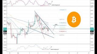 BTC live Bitcoin trading on Deribit/Bitmex. 0.1 to 1BTC - Crypto Live Stream