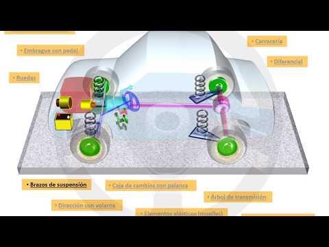 INTRODUCCIÓN A LA TECNOLOGÍA DEL AUTOMÓVIL - Módulo 1 (9/14)