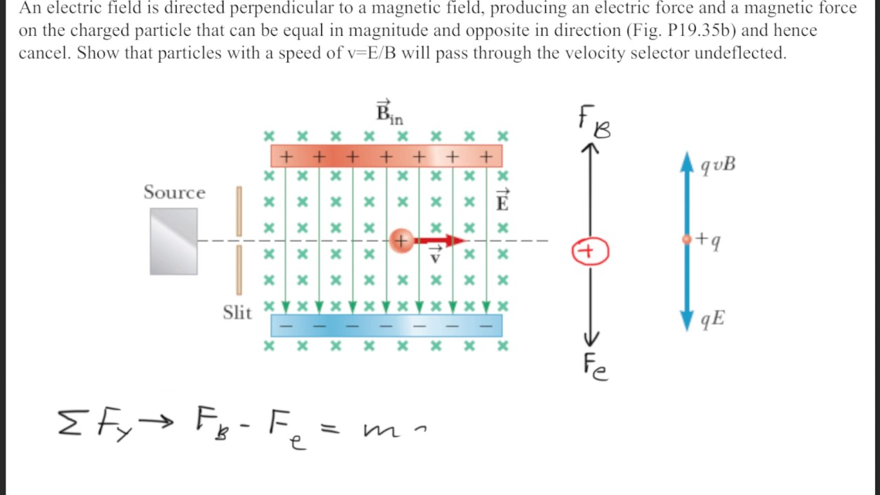 Figure P19 35a Is A Diagram Of A Device Called A Velocity