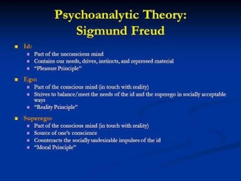from Charlie psychoanalytic theory sigmund freud