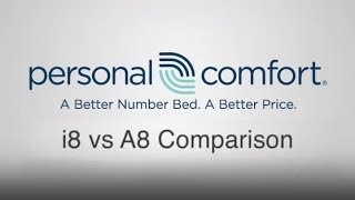 Sleep Number i8 v Personal Comfort A8 bed - Number Bed Comparison - Sleep Number Lawsuit