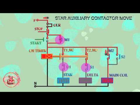 star delta starter control wiring diagram animation star delta starter control wiring diagram animation