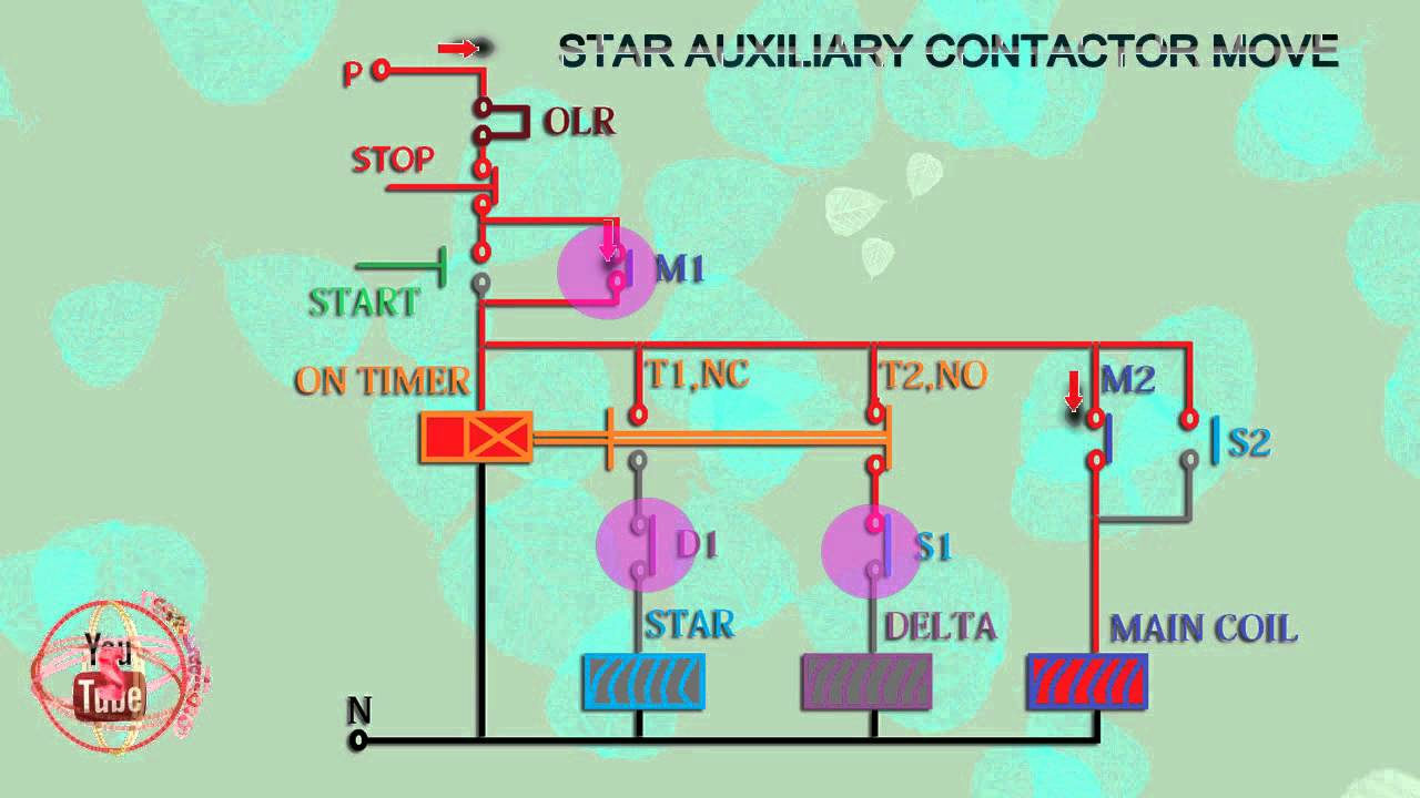 star delta starter control wiring diagram animation - YouTube on