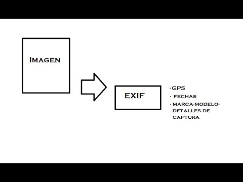 Ver datos Ocultos de Imágenes - Datos GPS - fecha de creación - Etc..