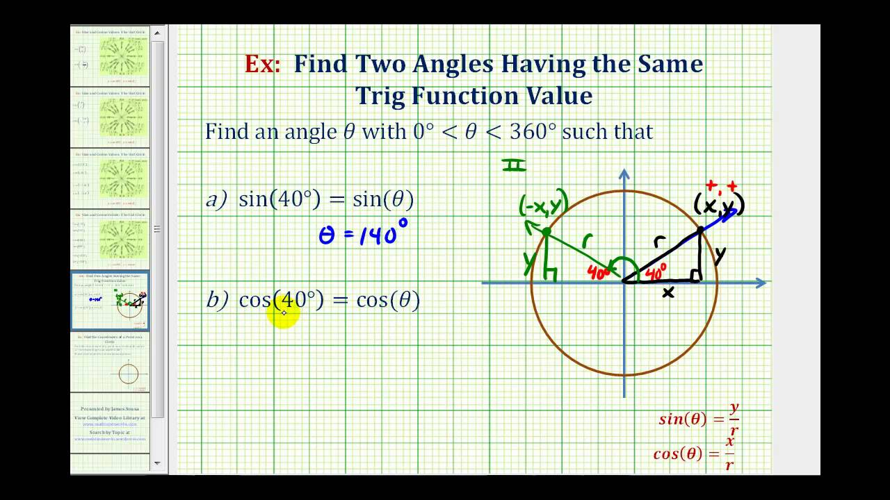 how to find an angle from the answer of cos
