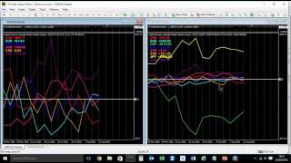 Forex Forecast video Tuesday 23rd August 2016