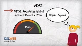 VDSL - Details zur Anschlusstechnik für Highspeed-Internet