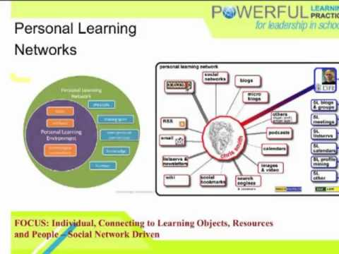 Connected Learning Communities (CLC): Learning and Leading in the Digital Age
