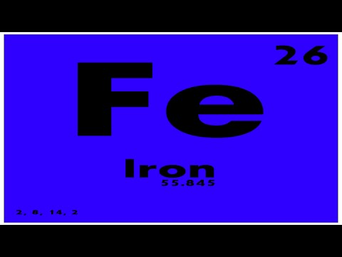 Study Guide 26 Iron Periodic Table Of Elements Youtube