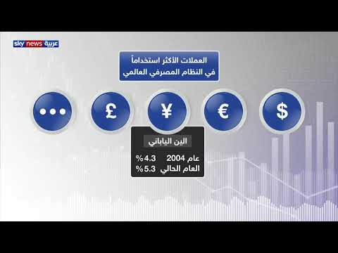 العملات الأكثر استخداما في النظام المصرفي العالمي  - نشر قبل 3 ساعة