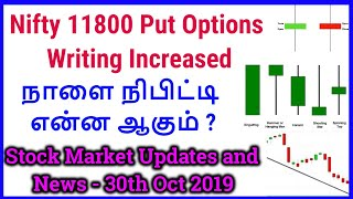 Put Option Writing Increased | Stock Results | Updates and News | Tamil Share | Intraday Tamil Tips