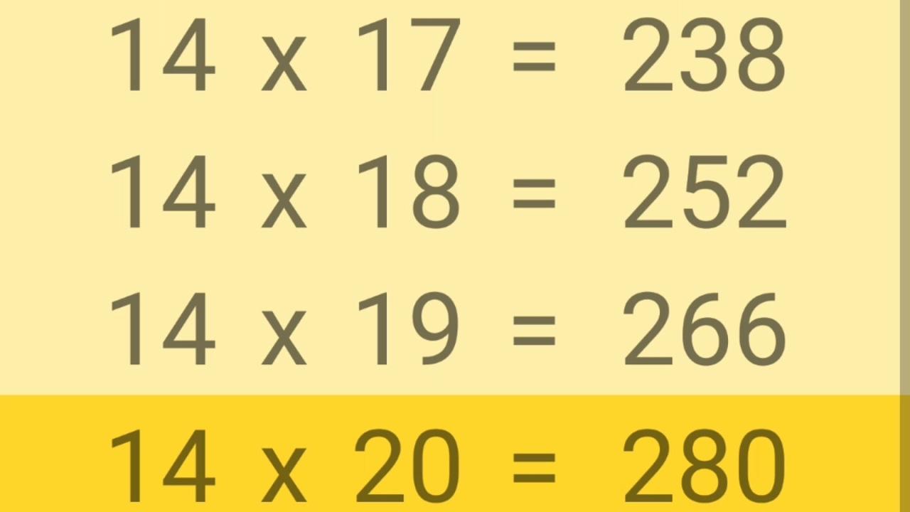 Dorable Multiplication Worksheets Color By Number Crest - Coloring ...