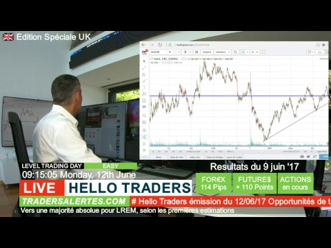 Emission Hello Traders 12 Juin 17