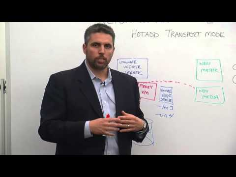 NBU and VADP Integration HotAdd Transport Mode