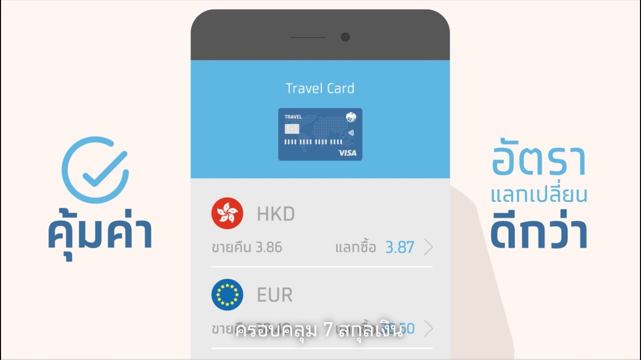 Image result for krungthai travel card