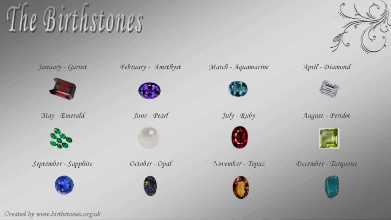 Birthstones youtube birthstones nvjuhfo Images