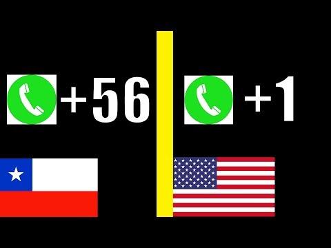 EL PREFIJO TELEFÓNICO DE CADA PAÍS