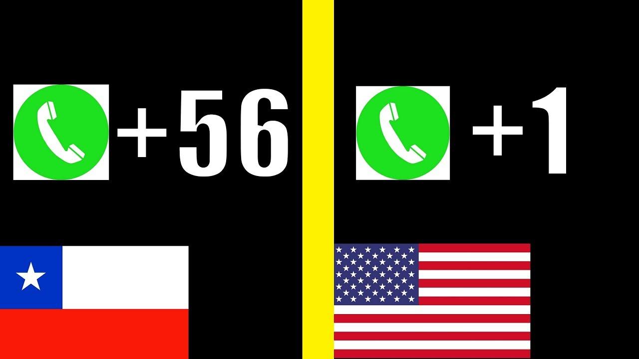 El Prefijo Telefónico De Cada País Youtube