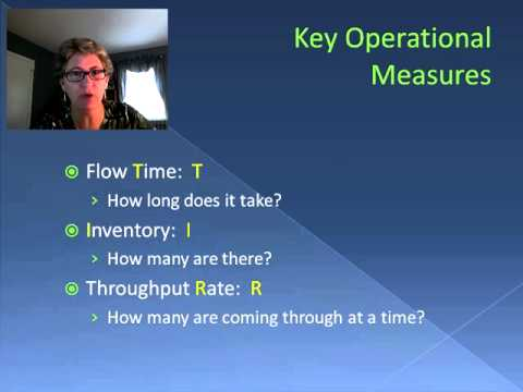 Process Analysis   Little's Law (Video 9)
