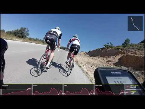 rhodes cycling part 1