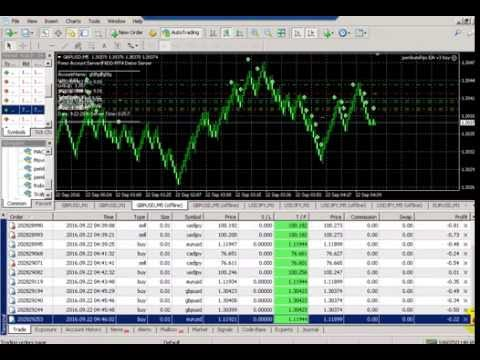 pemburuPips EA v3  - Very good EA - live trading  - Use Renko chart
