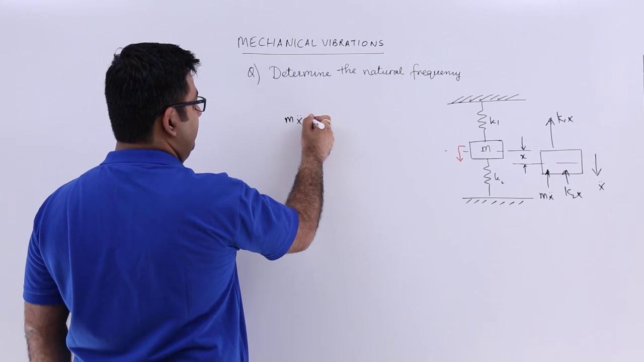 Mechanical vibrations example problem 1