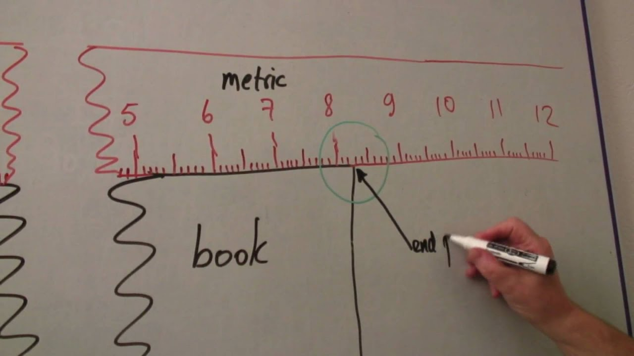 Math Equations, Fractions & Problem Solving : Reading A Ruler Measurement