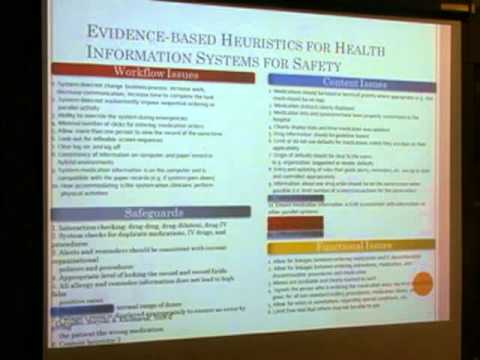 """Health Information Technology Safety: Issues and Solutions"""