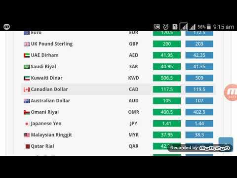 Currency Rates Today Pakistan 23 January 2020||US Dollar Saudi Riyal UAE Dirham To Pkr||Urdu Hindi