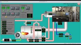 видео Автоматизация и диспетчеризация