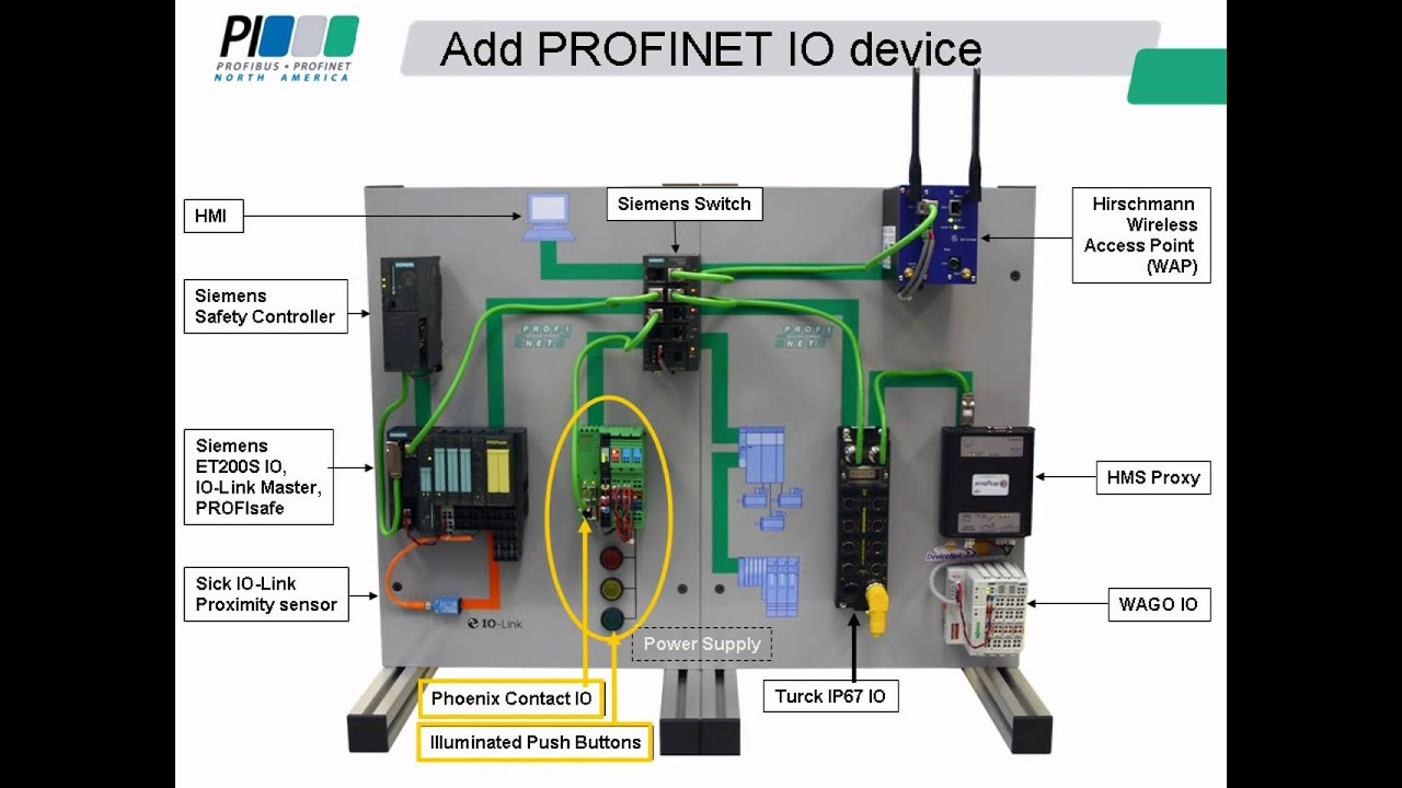 Profinet Intro Using Io Mp4 Youtube
